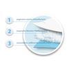 Krankenunterlagen SAP Premium, Pack à 100 Stück